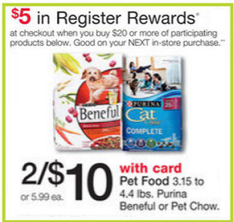 Beneful $1.75 Each Sunday Only!