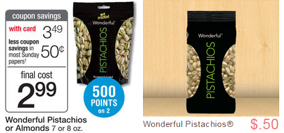 Wonderful Pistachios Coupons