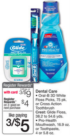 Crest Rinse coupons