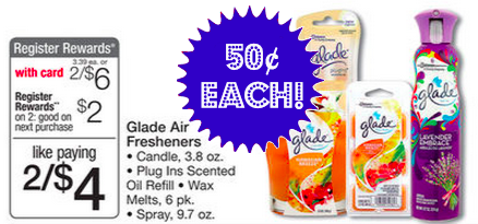New Glade Coupons