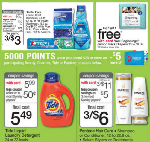 Walgreens Weekly Ad & Coupons!