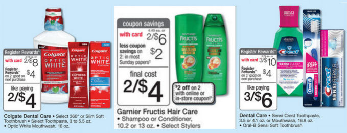 Walgreens Weekly Ad & Coupons - 4/26/15