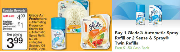 Glade checkout and rr deals