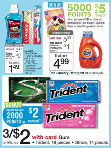 Walgreens Weekly Ad 053115