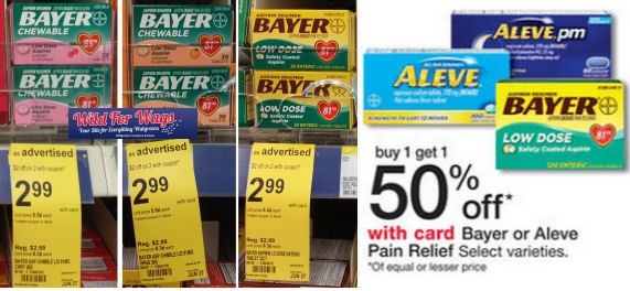 Bayer Regimen Deal
