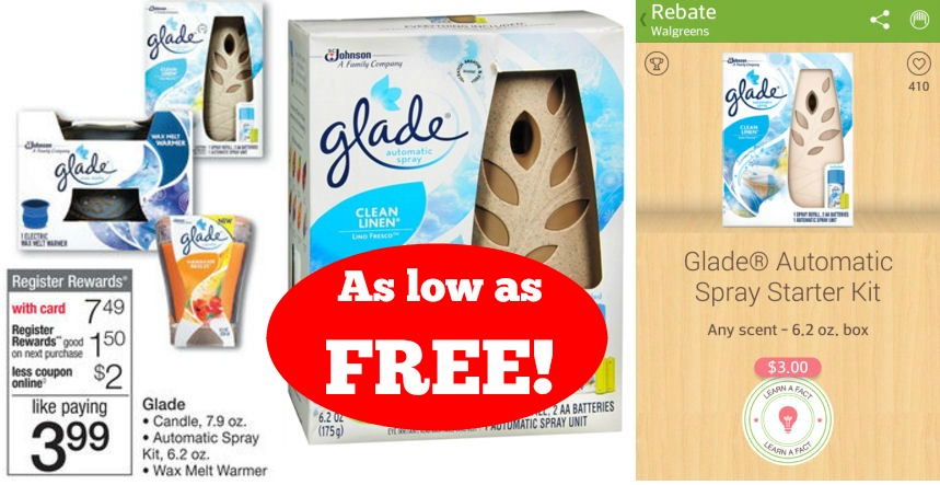 New Glade Coupon = Automatic Spray Kit As Low As Free!