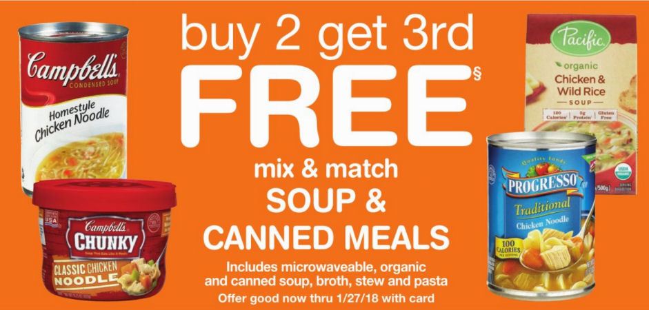 cambpell's condensed soups