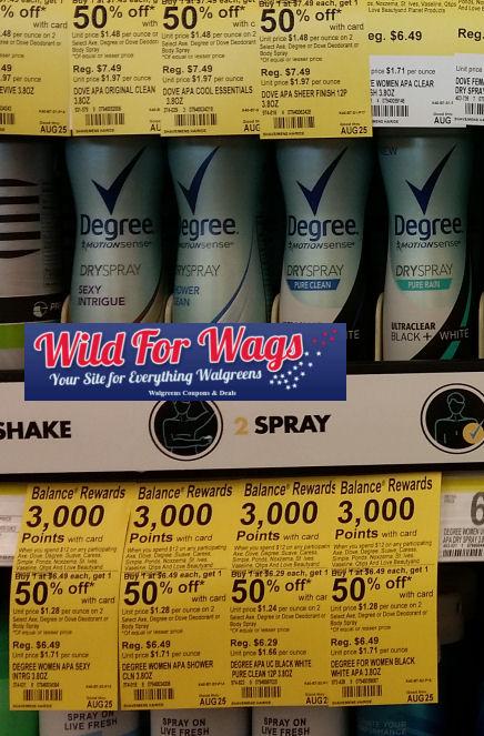 degree dry sprays